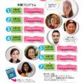 多文化体験・交流・学びクラブ「まふがっこ」MAFGAKKO 2月8日(土)